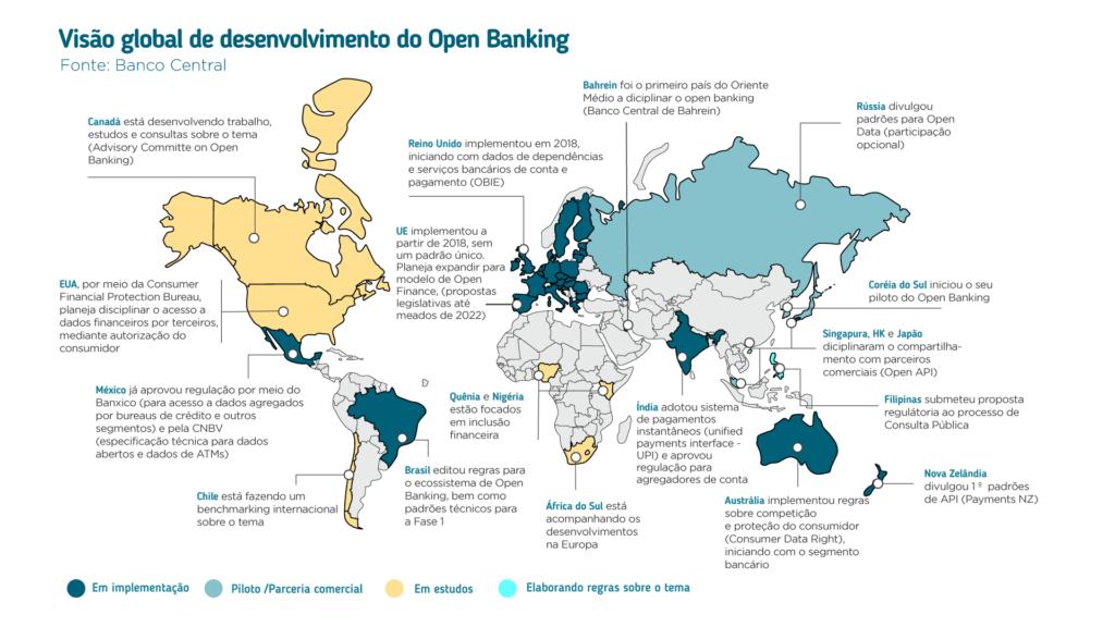 Open Banking no mundo: acompanhe a visão global de desenvolvimento do Open Banking.